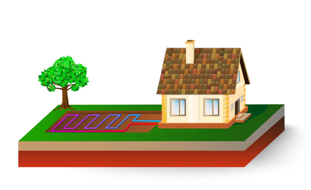 Geothermal energy benefits bryan 39 s fuel orangeville for Geothermal house plans